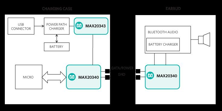 Maxim_Earbuds_MAX20340_Blog_Fig 3