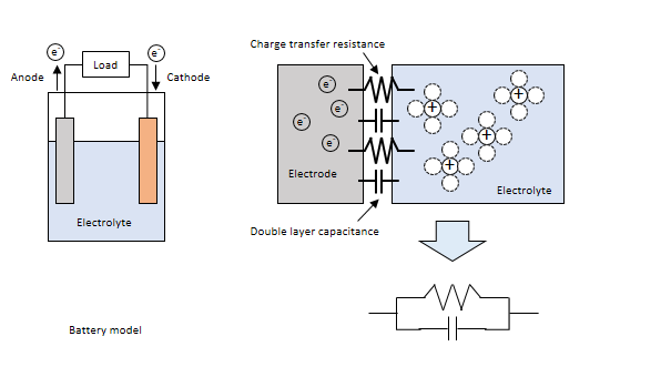Blog_0001_Double_Layer_eqn_circuit.png
