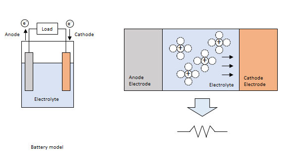 Blog_0001_Electrolyte_eqn_circuit.png